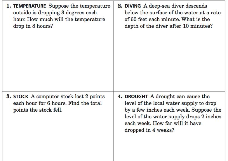 Integers problem solving